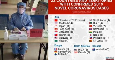 china corona virus death increased to 213