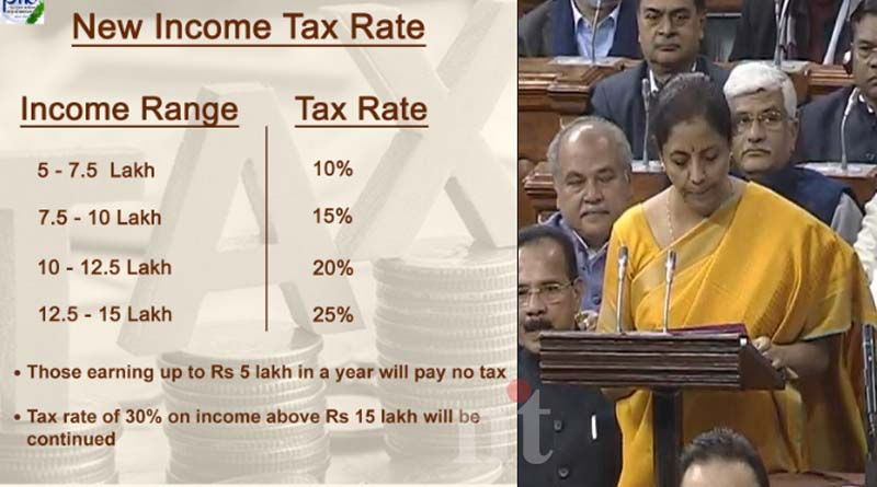 budget 2020 - Personal Income Tax Slab revised