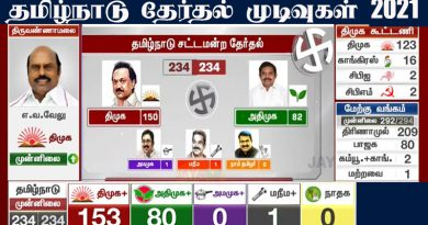 Tamil Nadu Elections 2021 update - தமிழ்நாடு தேர்தல் முடிவுகள் 2021